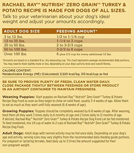 Rachael Ray Nutrish Zero Grain Natural Dry Dog Food Turkey Potato Recipe Grain Free 14 Lbs Onlypetshop Com